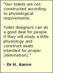 Dr H Aaron